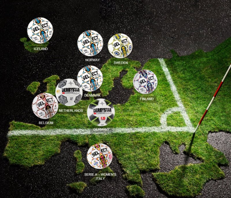 Ligaballer fra SELECT i Europa